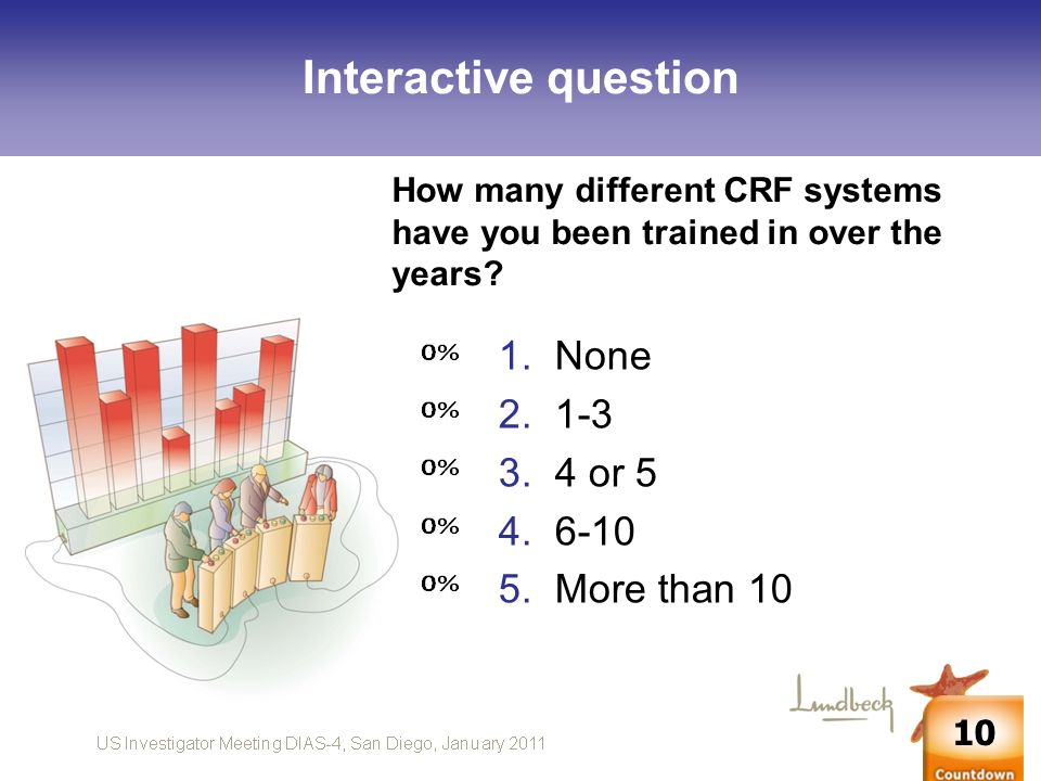 Interactive question None 1-3 4 or 5 6-10 More than 10