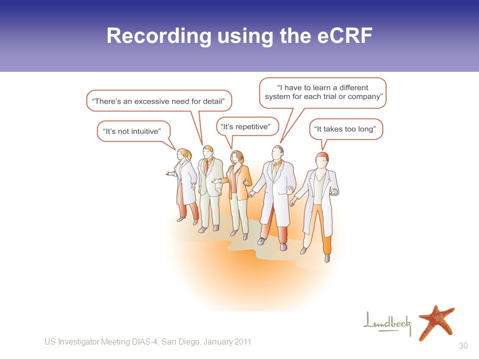 Recording using the eCRF