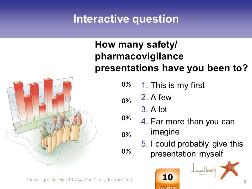 How many safety/ pharmacovigilance presentations have you been to