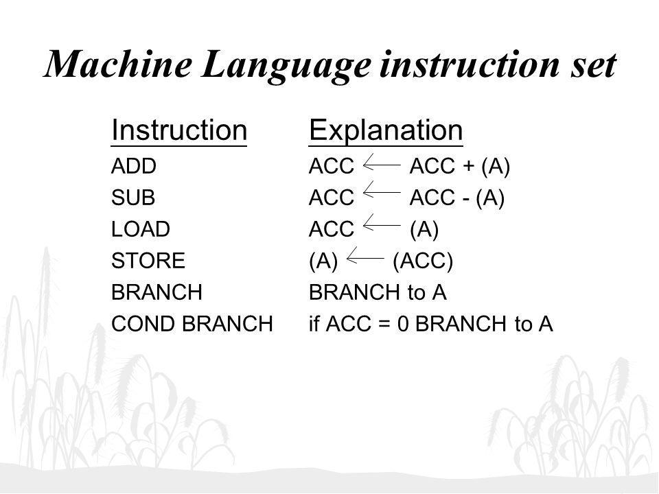 Machine Language instruction set
