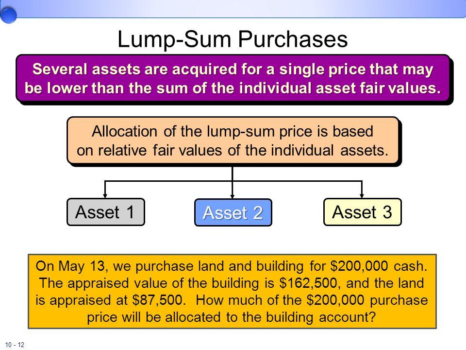 Lump-Sum Purchases Asset 1 Asset 2 Asset 3
