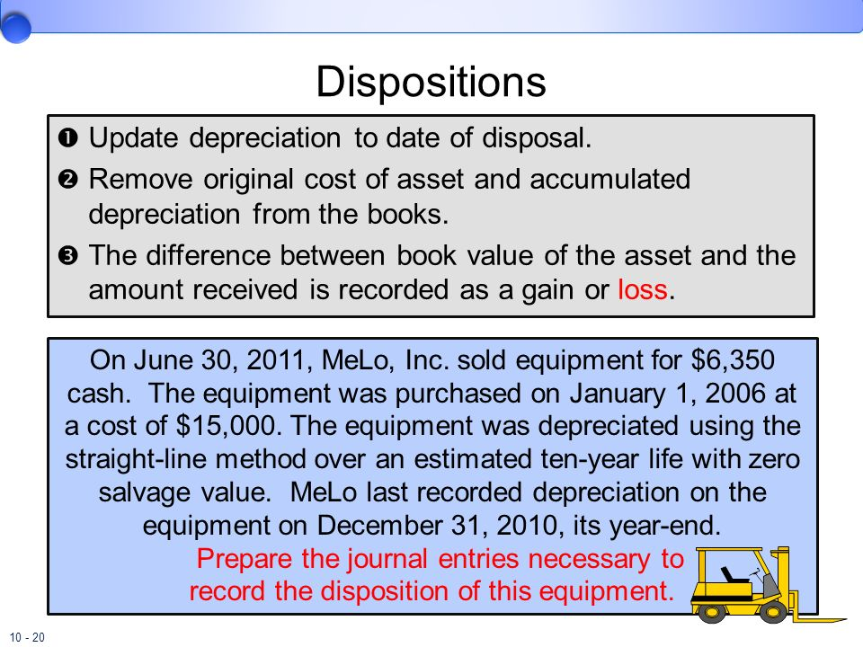 Dispositions Update depreciation to date of disposal.