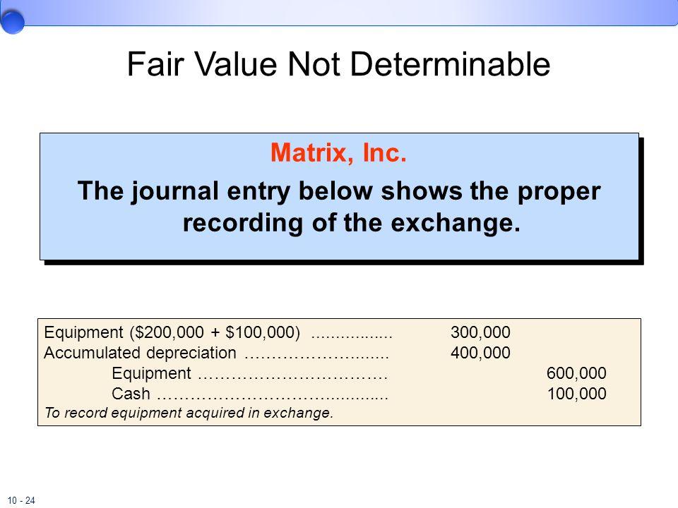 Fair Value Not Determinable