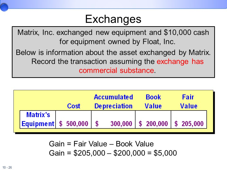 Exchanges Matrix, Inc. exchanged new equipment and $10,000 cash for equipment owned by Float, Inc.