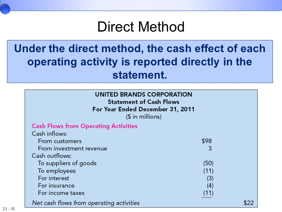 Method Statement Example Work Method Statement Example Resumes