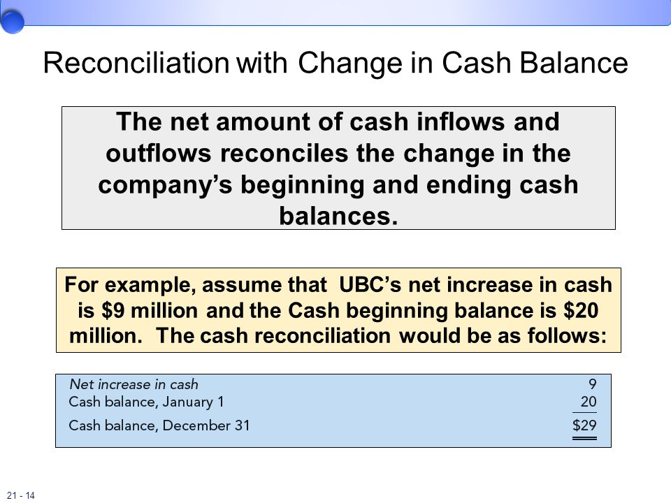 Reconciliation with Change in Cash Balance