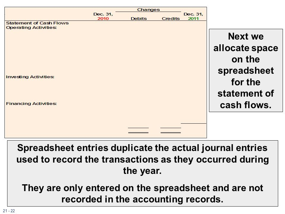 Next we allocate space on the spreadsheet for the statement of cash flows.