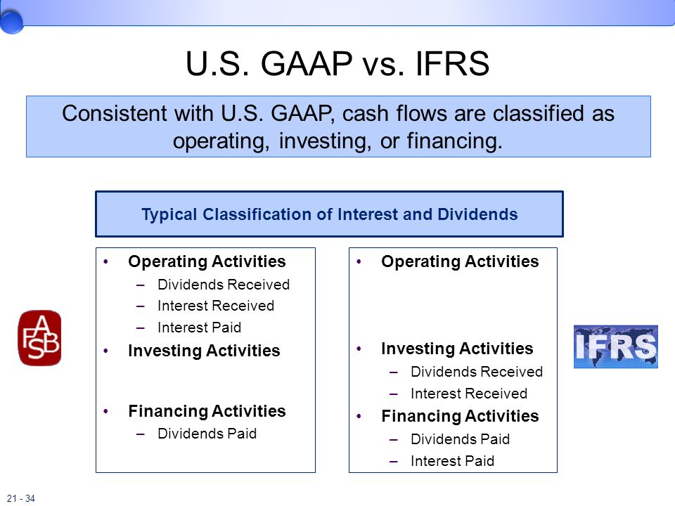 Typical Classification of Interest and Dividends