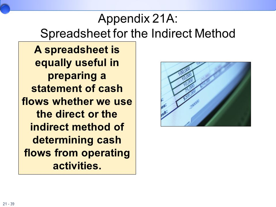 Appendix 21A: Spreadsheet for the Indirect Method