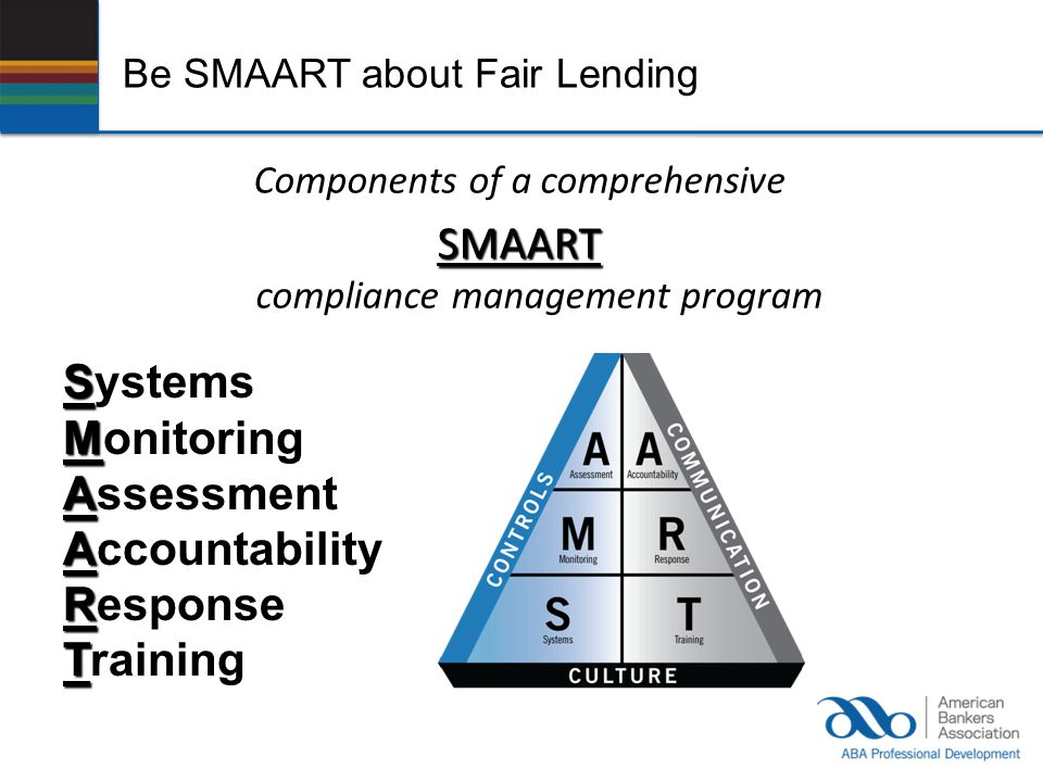 Be SMAART about Fair Lending