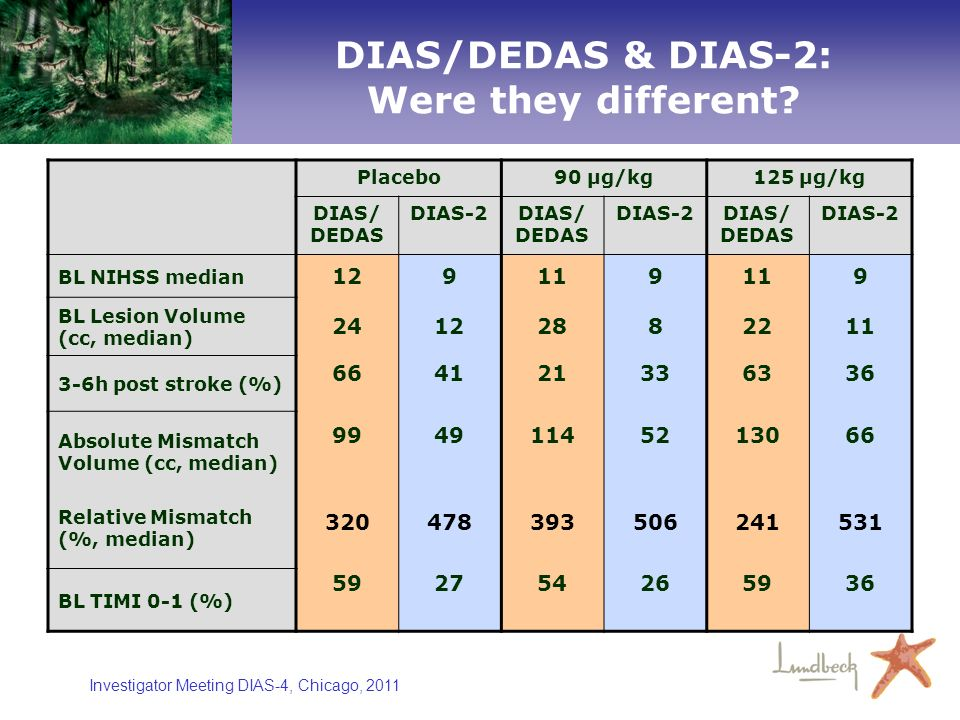 DIAS/DEDAS & DIAS-2: Were they different