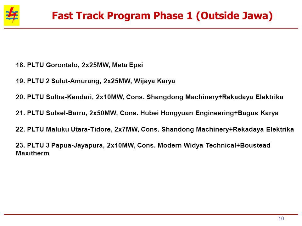 Fast Track Program Phase 1 (Outside Jawa)