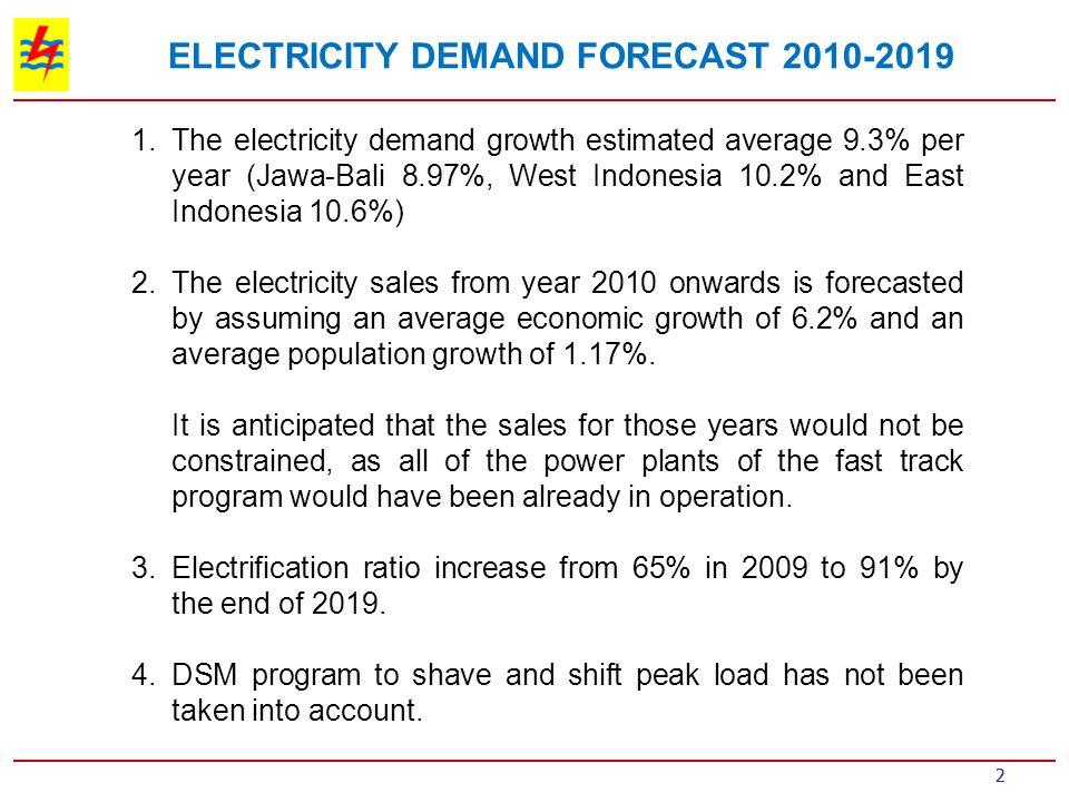 ELECTRICITY DEMAND FORECAST 2010-2019