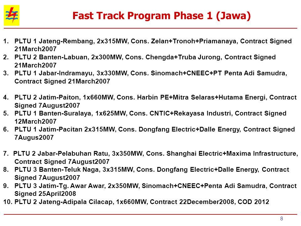 Fast Track Program Phase 1 (Jawa)
