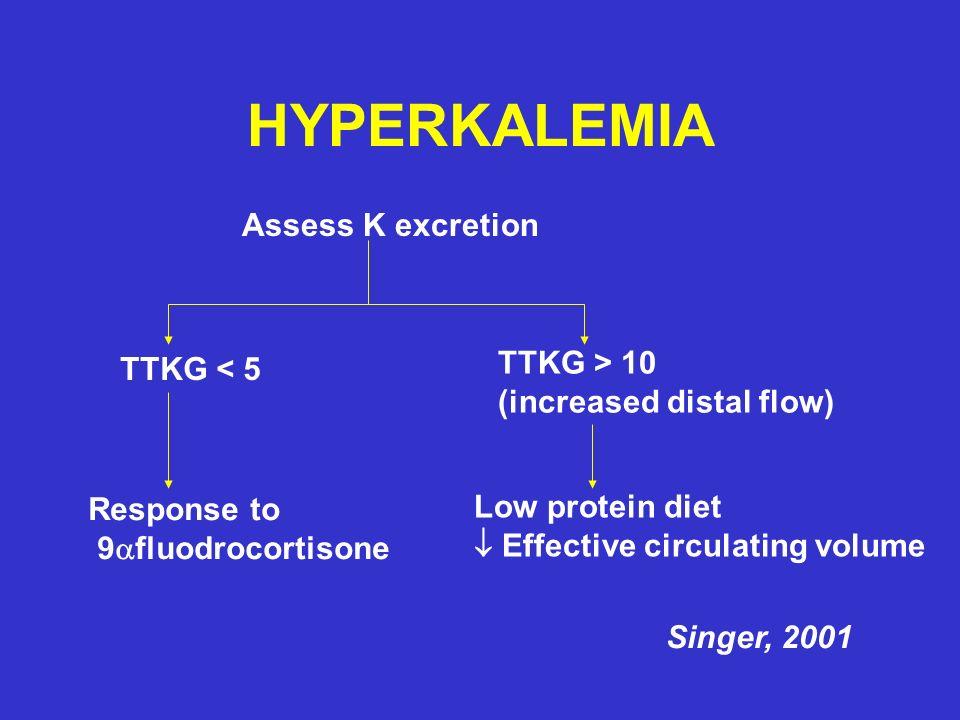 HYPERKALEMIA Assess K excretion TTKG > 10 TTKG < 5