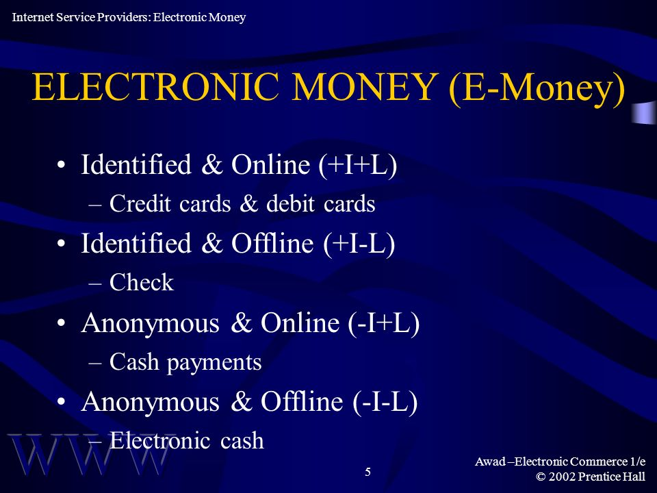 ELECTRONIC MONEY (E-Money)