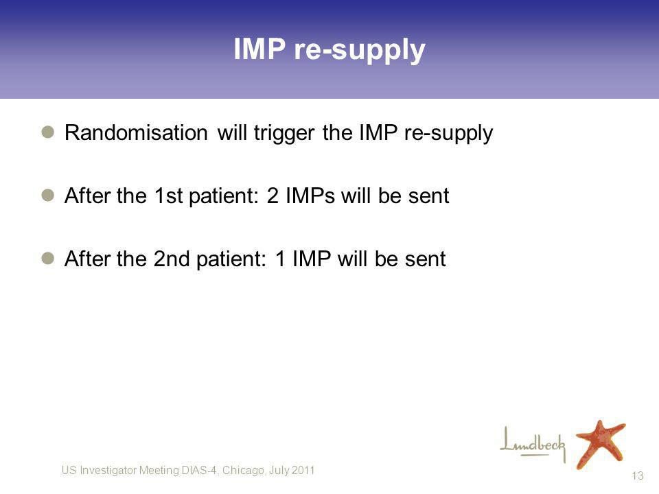 IMP re-supply Randomisation will trigger the IMP re-supply