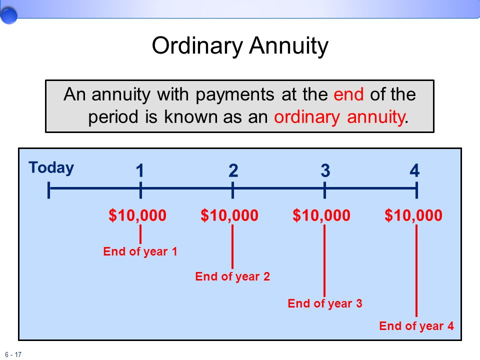 Ordinary Annuity An annuity with payments at the end of the period is known as an ordinary annuity.