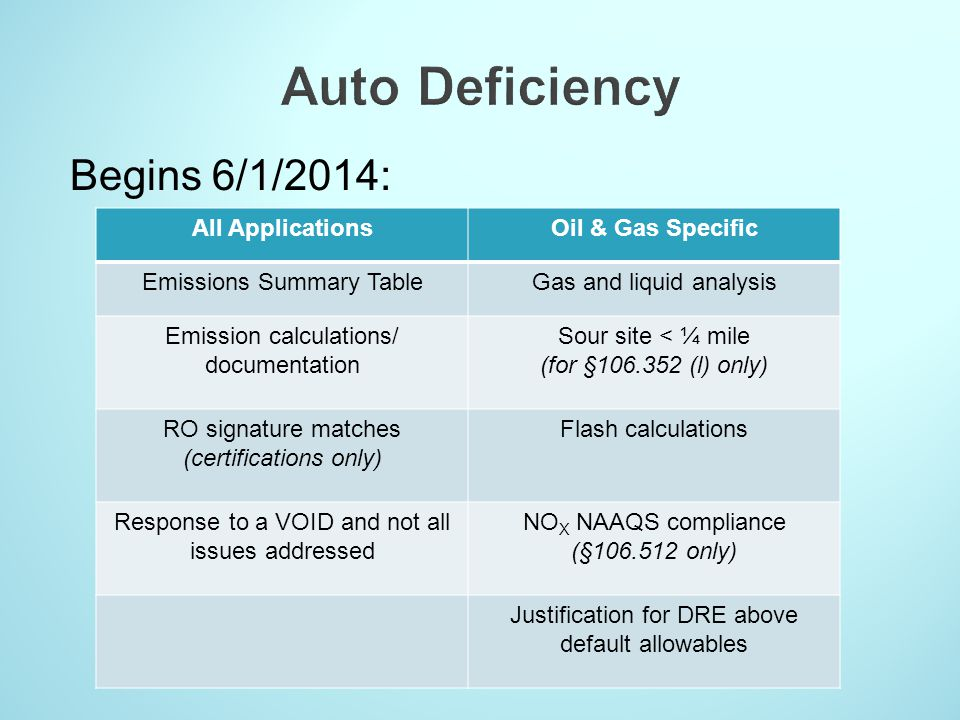 Auto Deficiency Begins 6/1/2014: All Applications Oil & Gas Specific