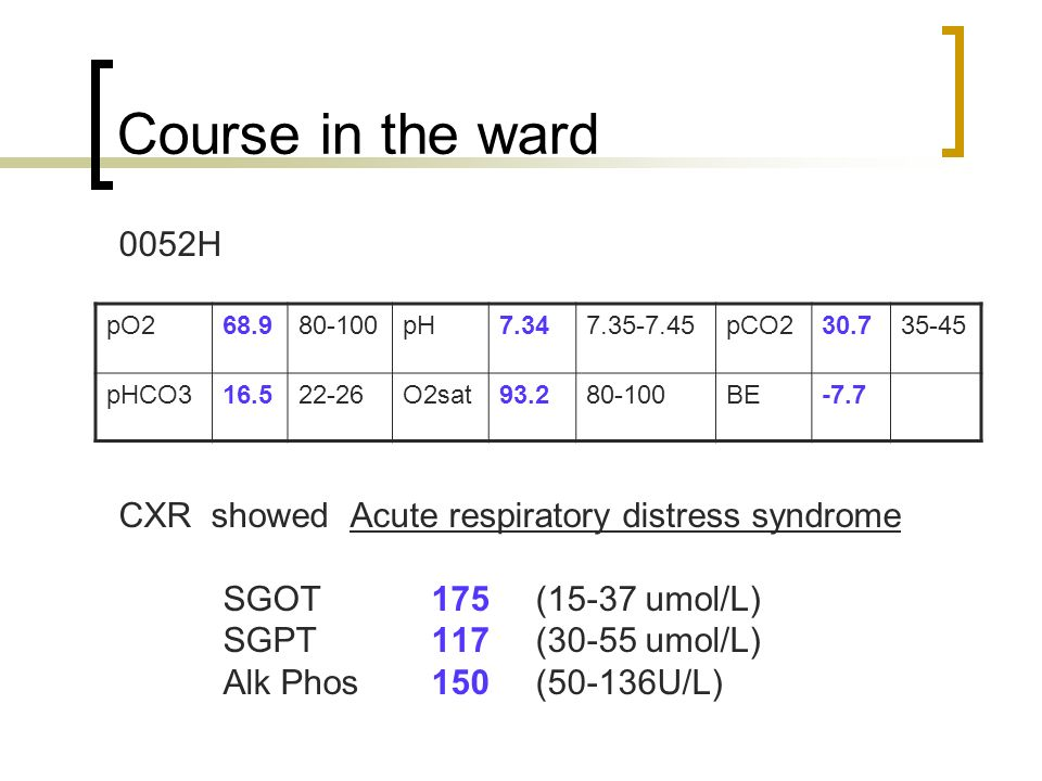 Course in the ward 0052H. CXR showed Acute respiratory distress syndrome. SGOT 175 (15-37 umol/L)