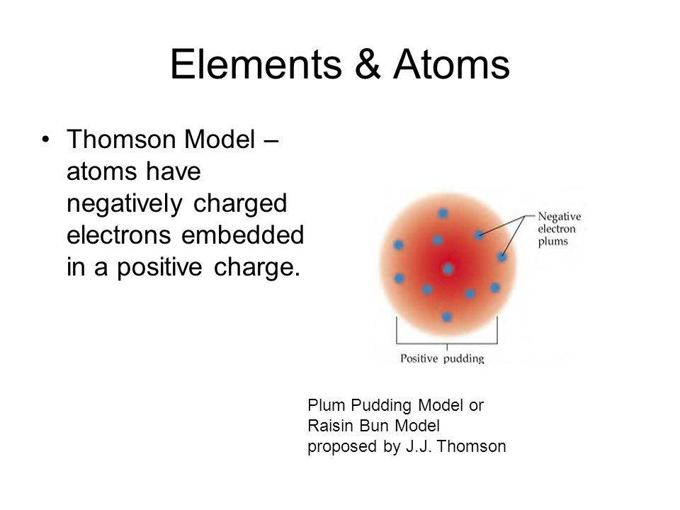 Elements & Atoms Thomson Model – atoms have negatively charged electrons embedded in a positive charge.