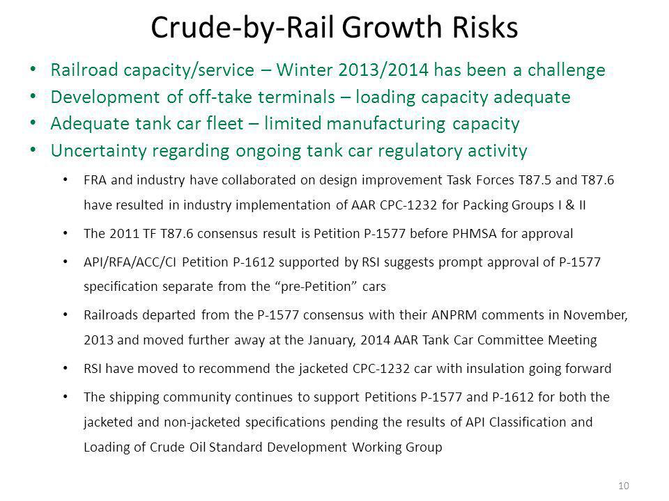 Crude-by-Rail Growth Risks