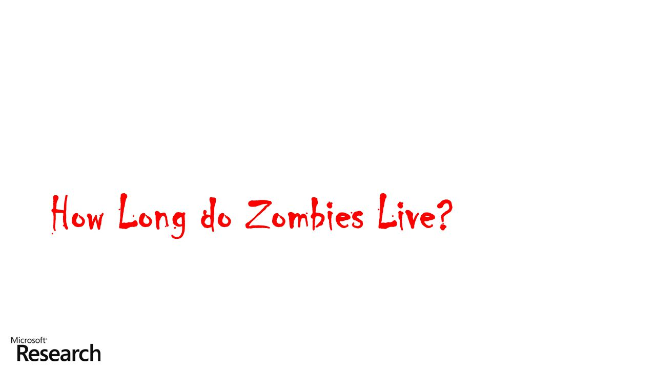 How Long do Zombies Live