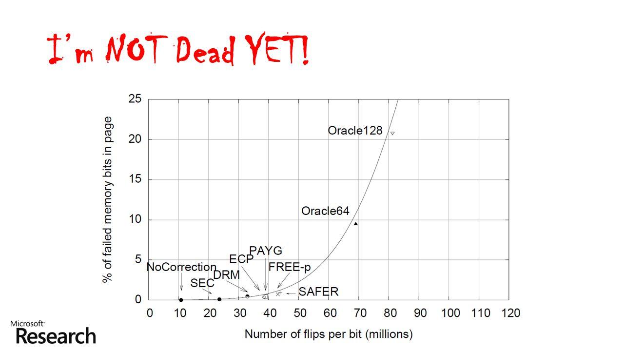 I'm NOT Dead YET!