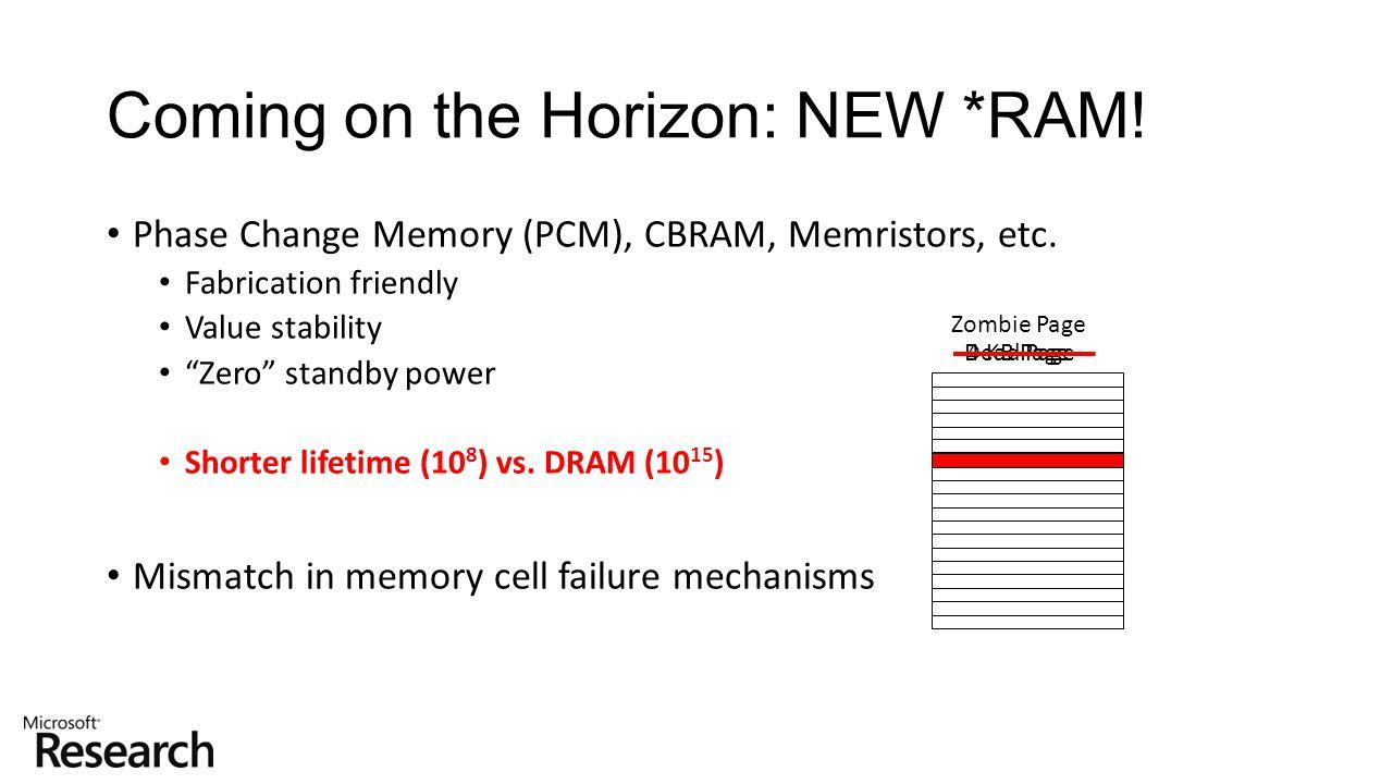 Coming on the Horizon: NEW *RAM!