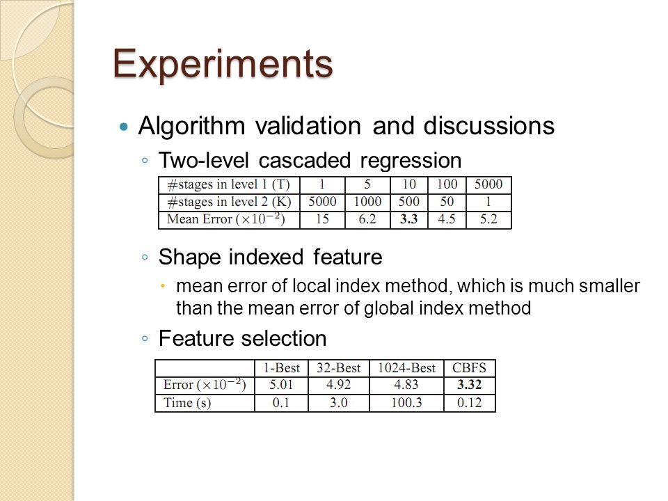 Experiments Algorithm validation and discussions