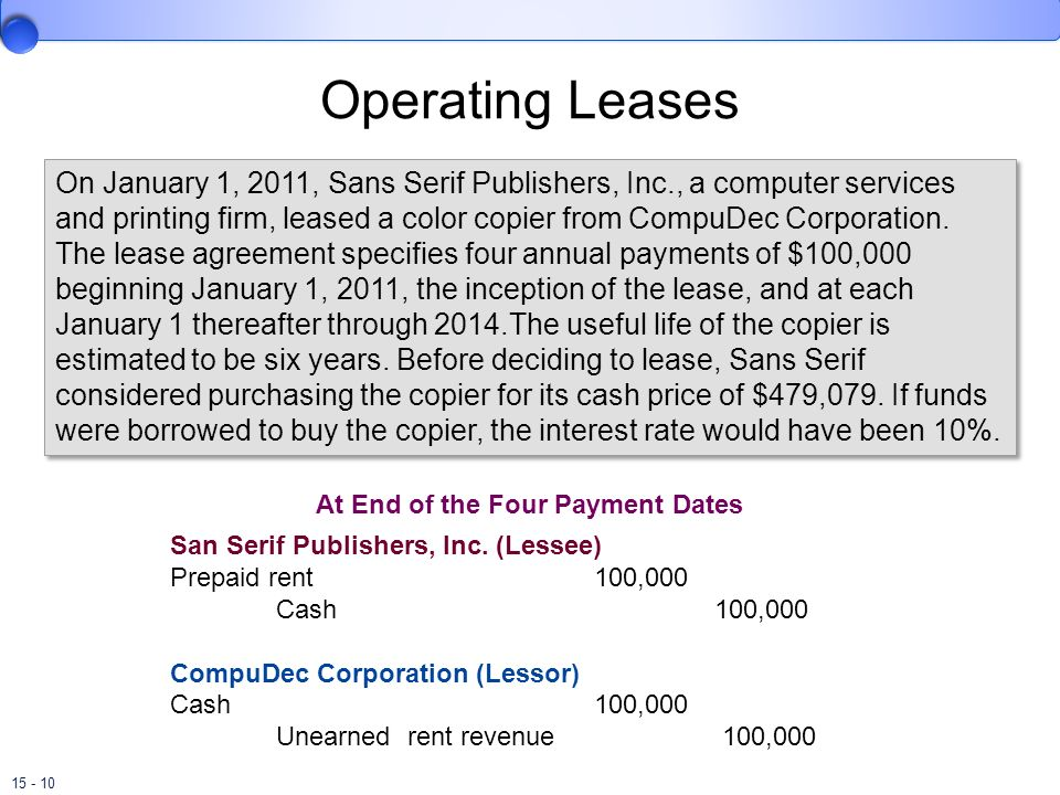 how to end lease before contracted date