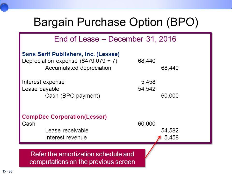 Bargain Purchase Option (BPO)