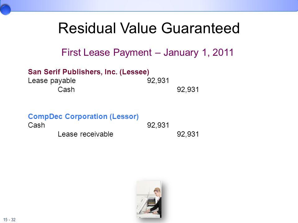 Residual Value Guaranteed