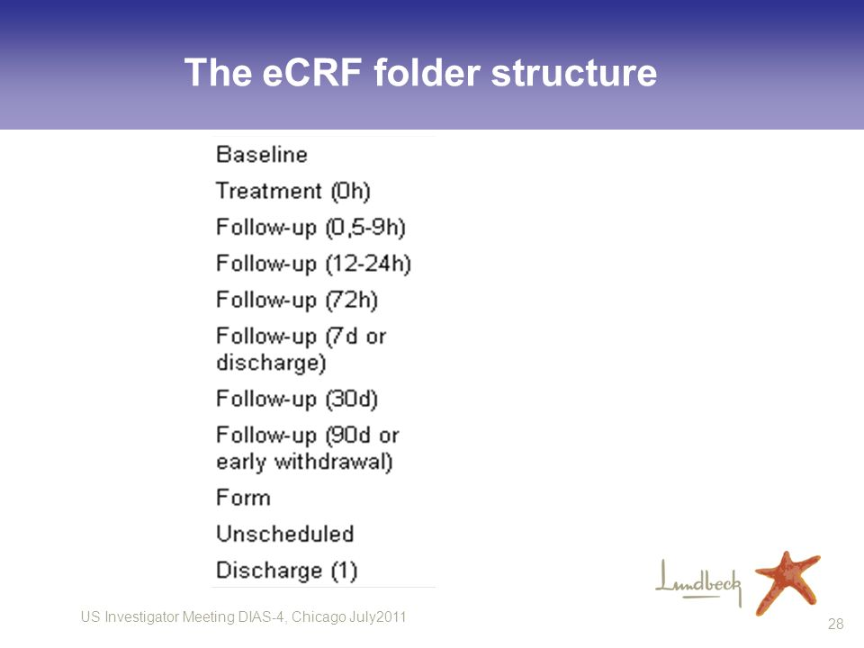 The eCRF folder structure