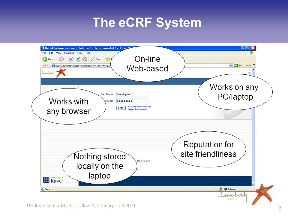 The eCRF System On-line Web-based Works on any PC/laptop Works with