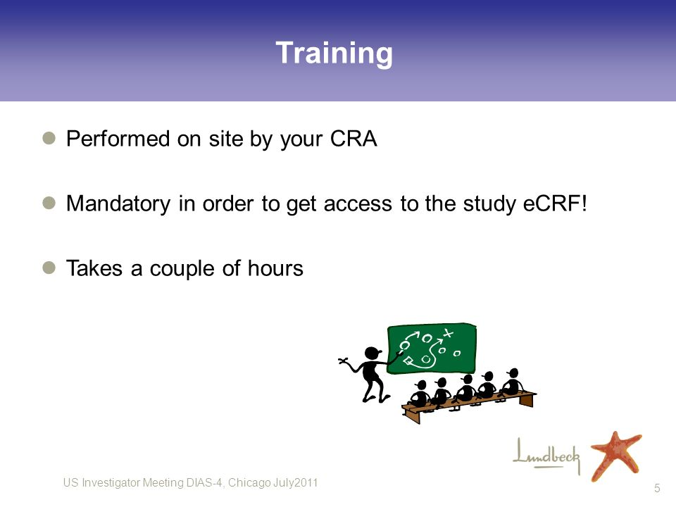 Training Performed on site by your CRA