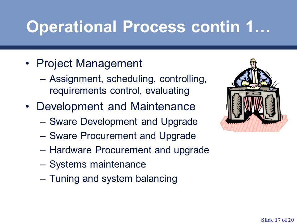 Operational Process contin 1…