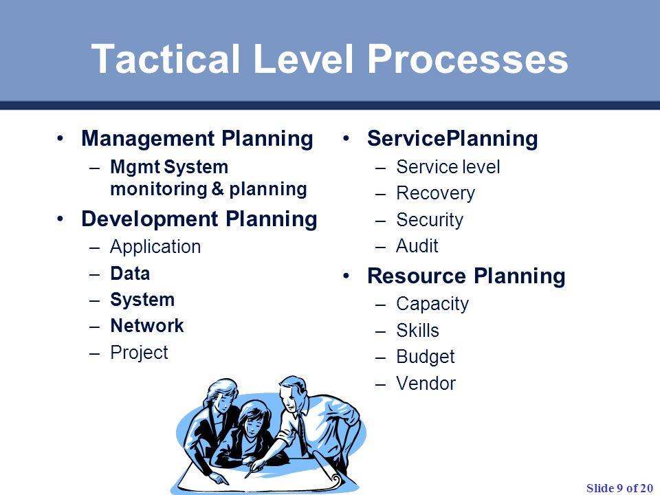 Tactical Level Processes