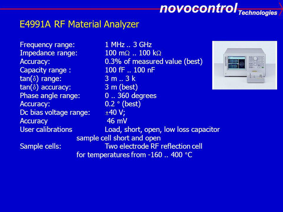 E4991A RF Material Analyzer