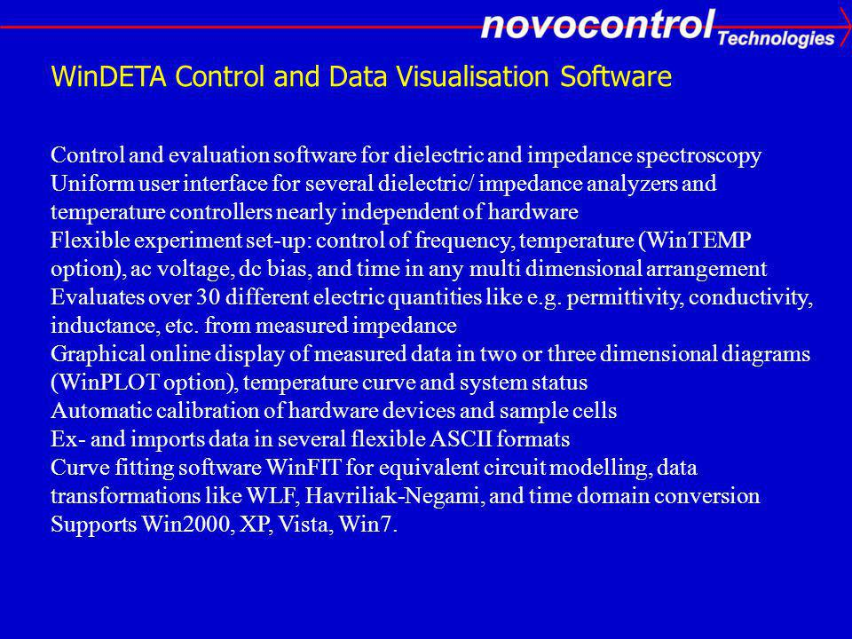 WinDETA Control and Data Visualisation Software