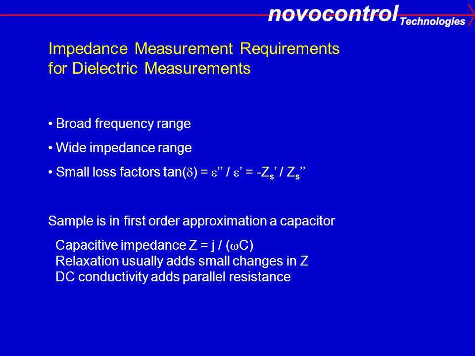 Impedance Measurement Requirements for Dielectric Measurements