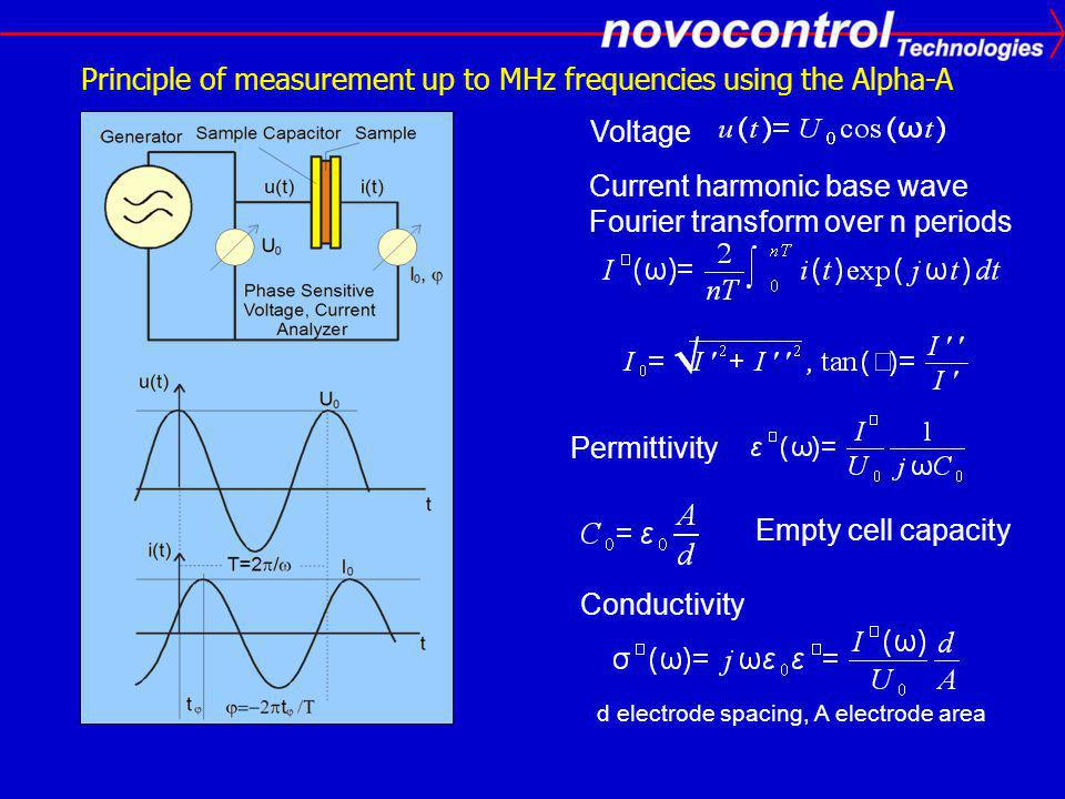 Principle of measurement up to MHz frequencies using the Alpha-A