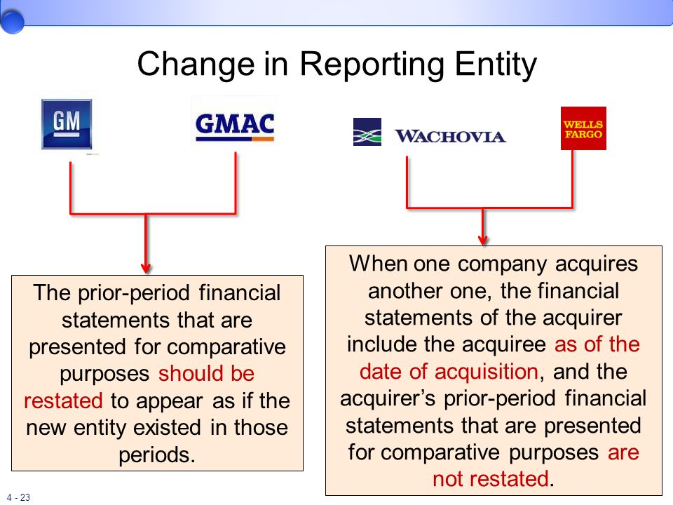 Change in Reporting Entity