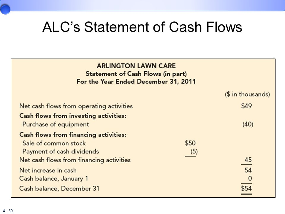 ALC's Statement of Cash Flows