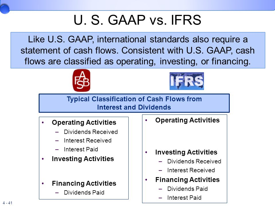 Typical Classification of Cash Flows from Interest and Dividends