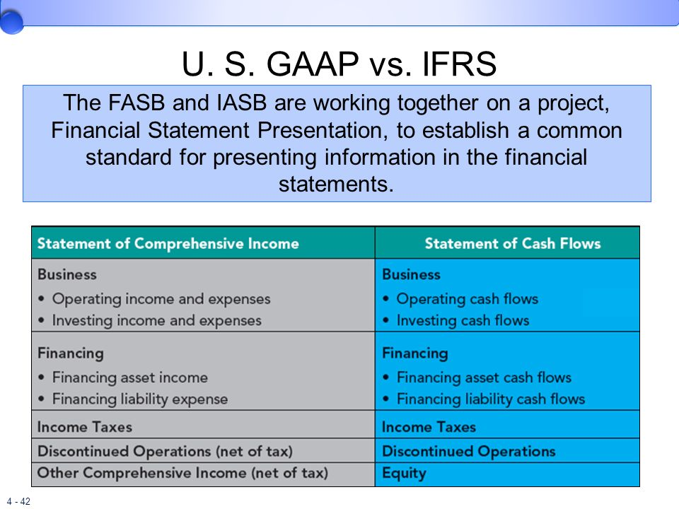 The income statement and statement of cash flows ppt for Ifrs conversion template