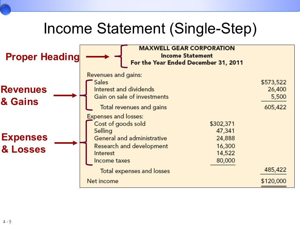 Income Statement (Single-Step)