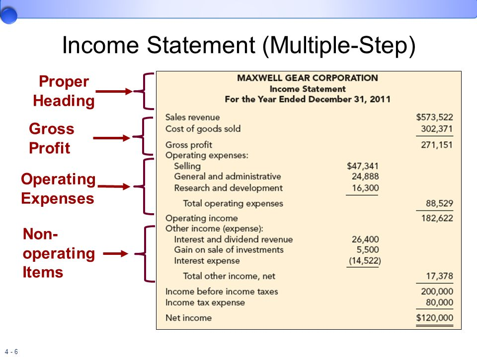 Income Statement (Multiple-Step)