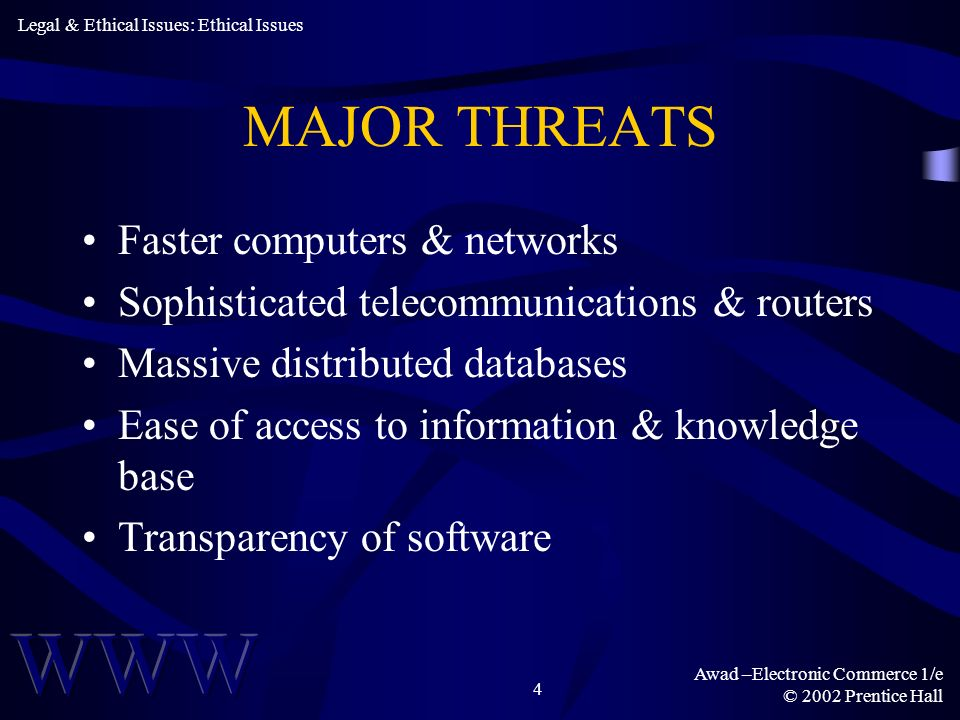 MAJOR THREATS Faster computers & networks