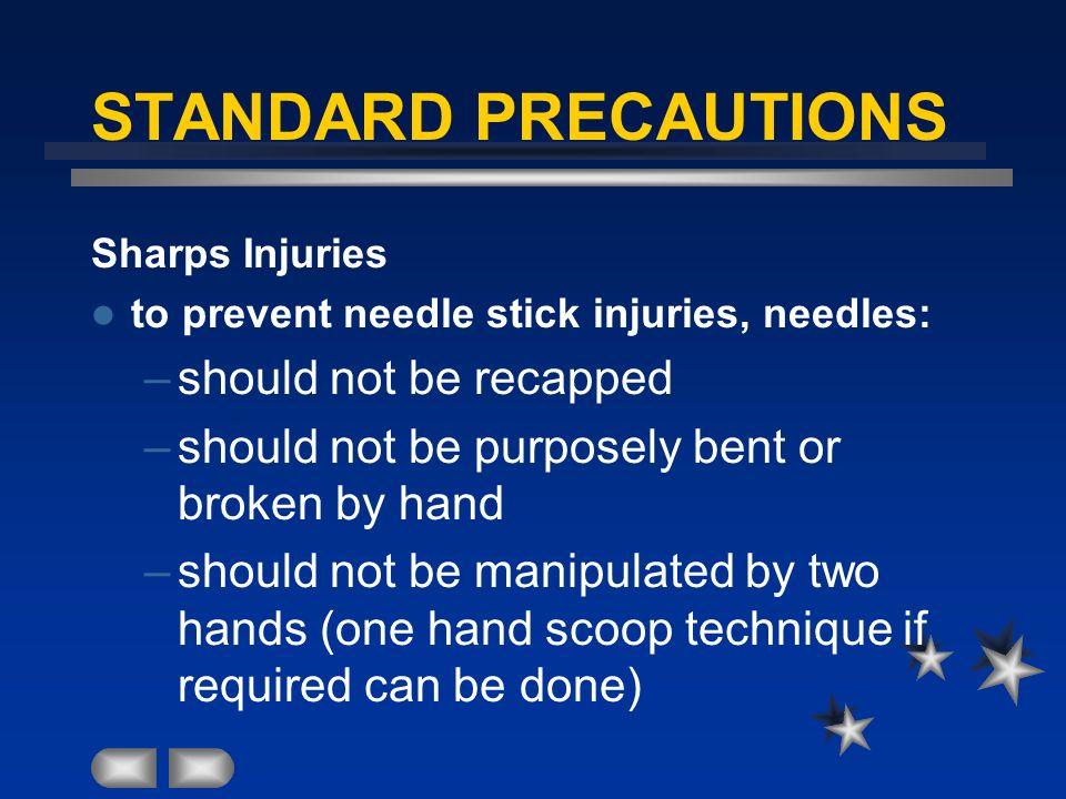 STANDARD PRECAUTIONS should not be recapped